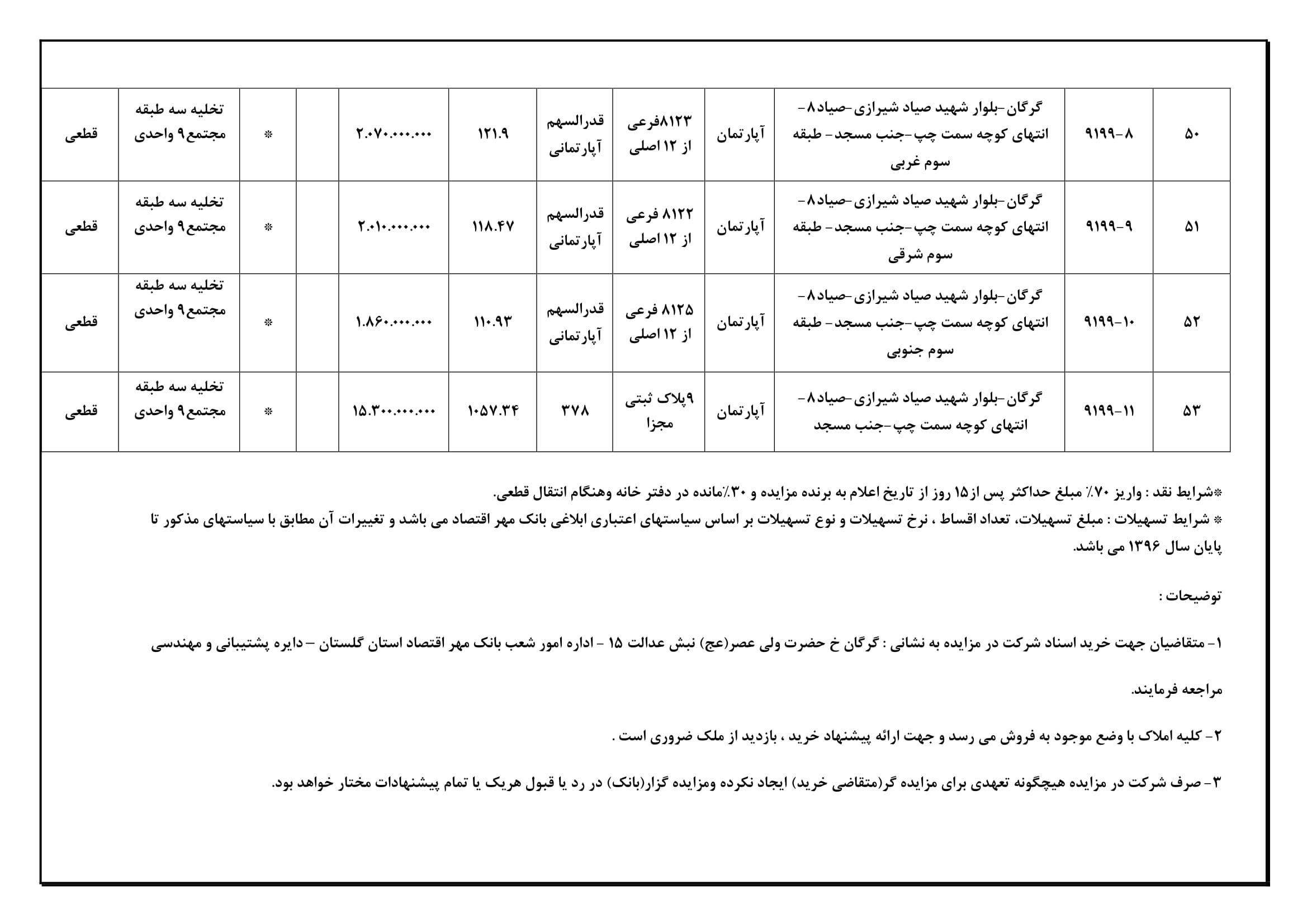 Mozayedeh 1